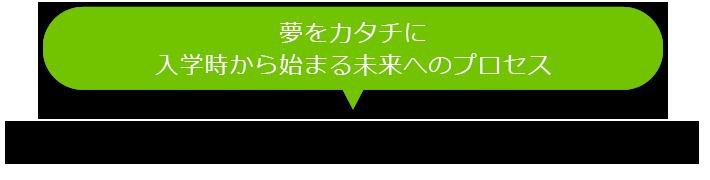 鹿児島大学キャリア形成支援センター