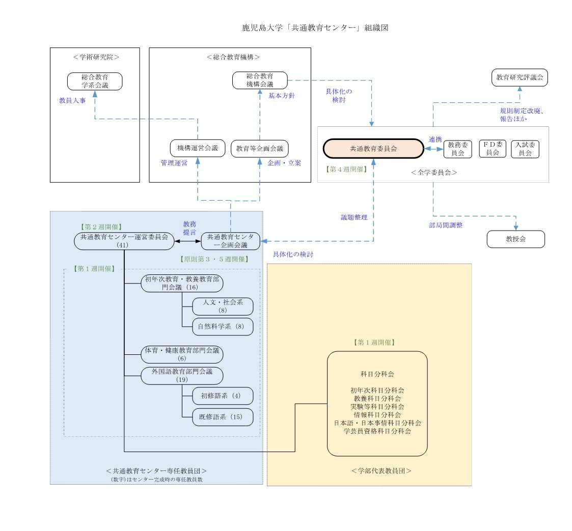 20180329sennta-sosikizu.jpg