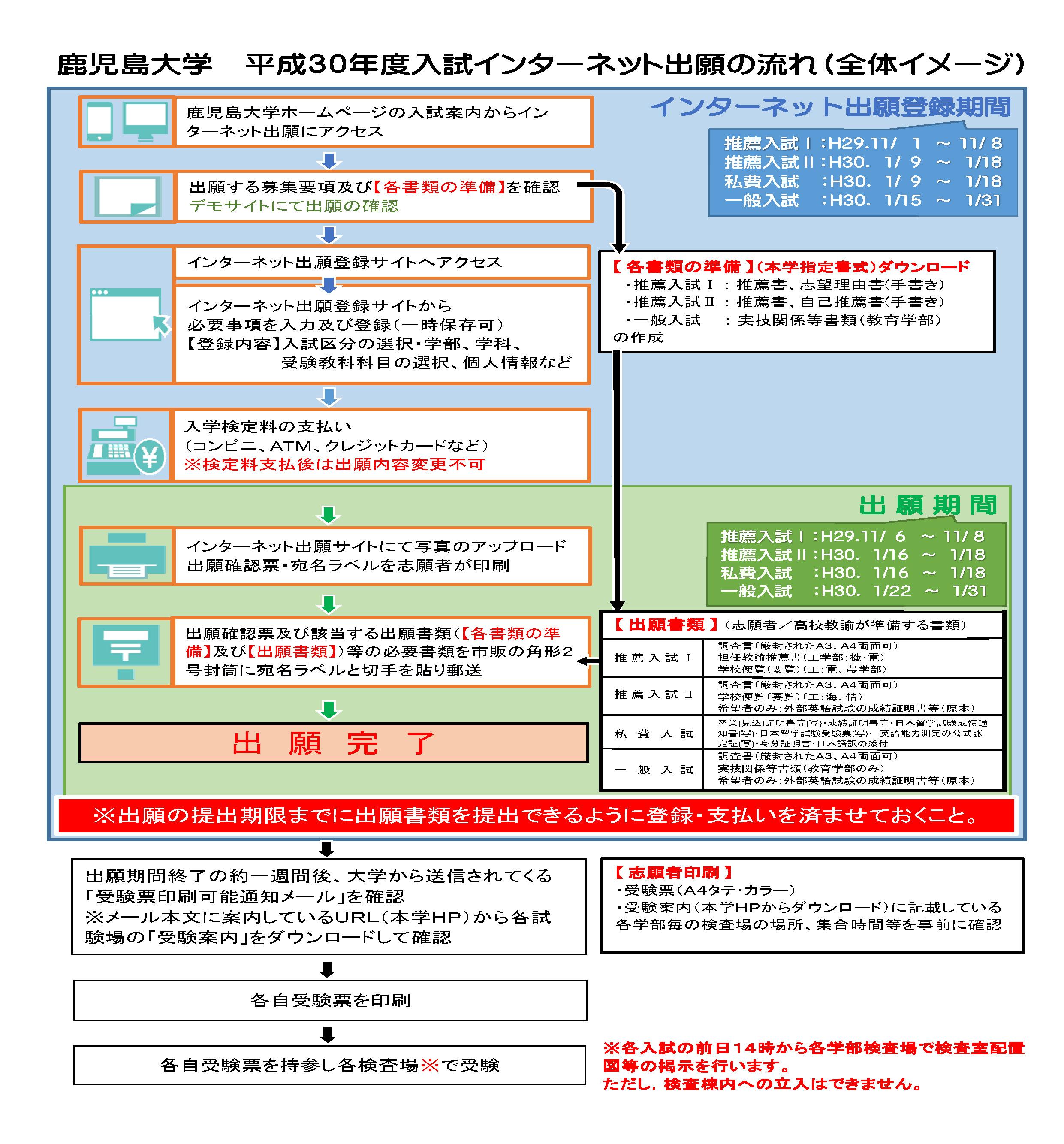 web01.pdf