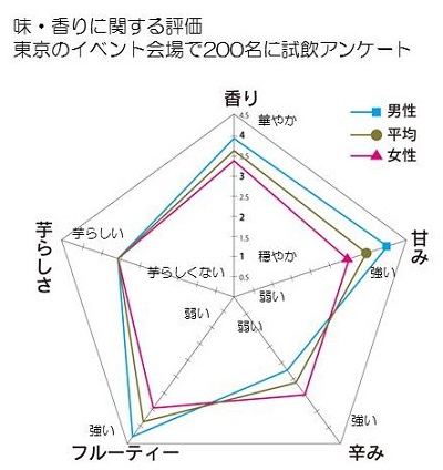 tokyosta_survey.jpg
