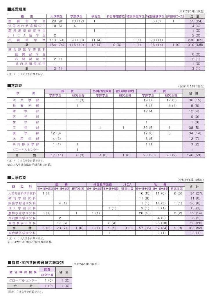 hp_kadaigaiyo2020-2.jpg