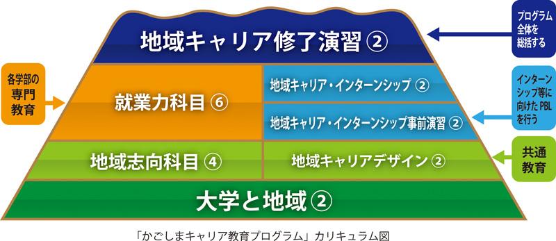 c_program.jpg