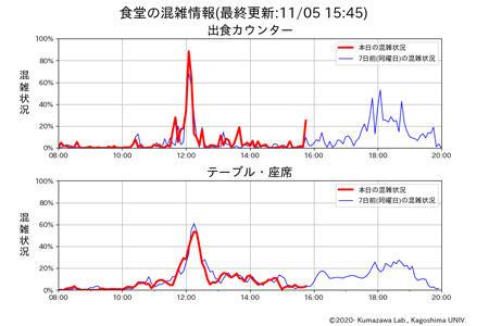 210519_konzatsu_pic4.jpg